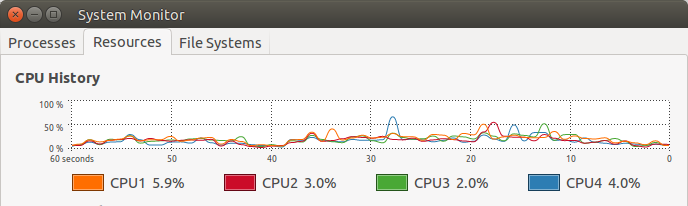 System_monitor_CPU